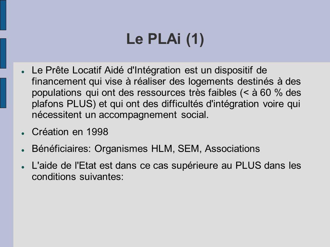 Le PLAi (1)