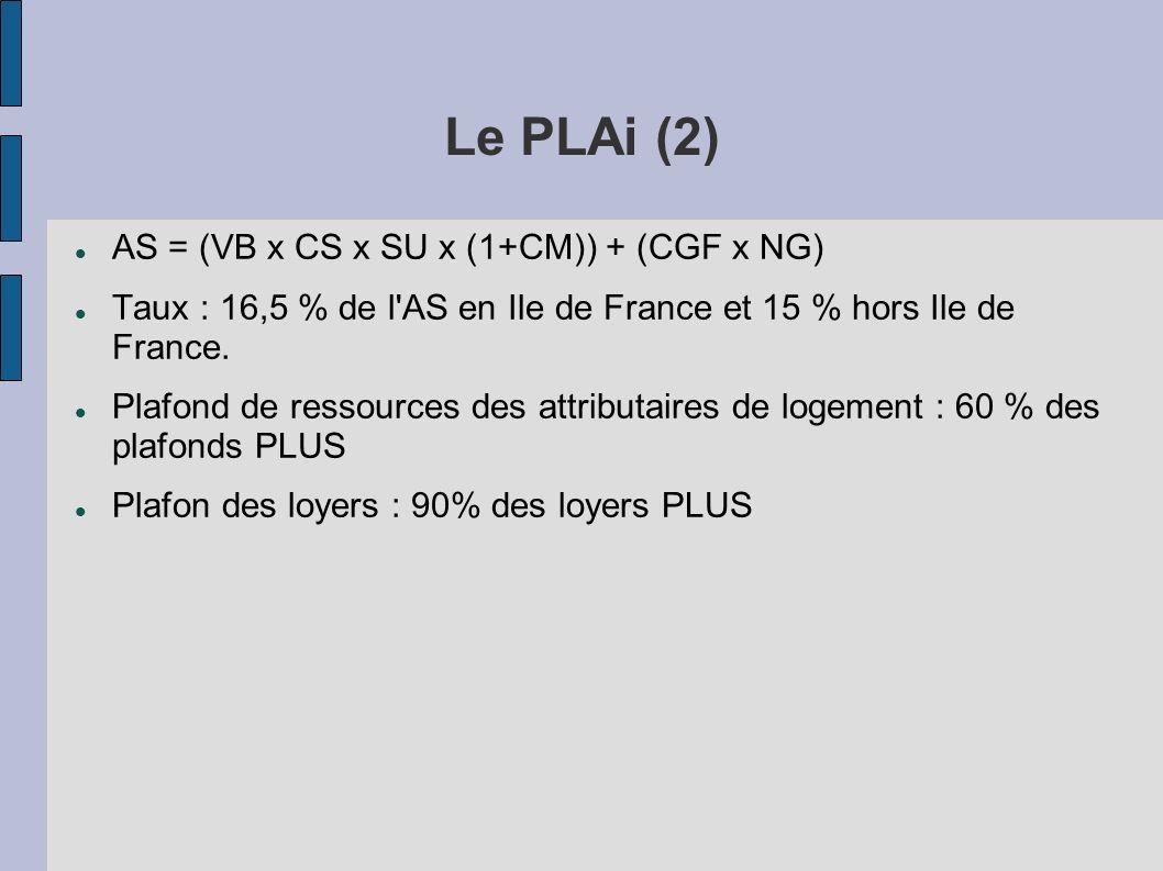Le PLAi (2) AS = (VB x CS x SU x (1+CM)) + (CGF x NG)