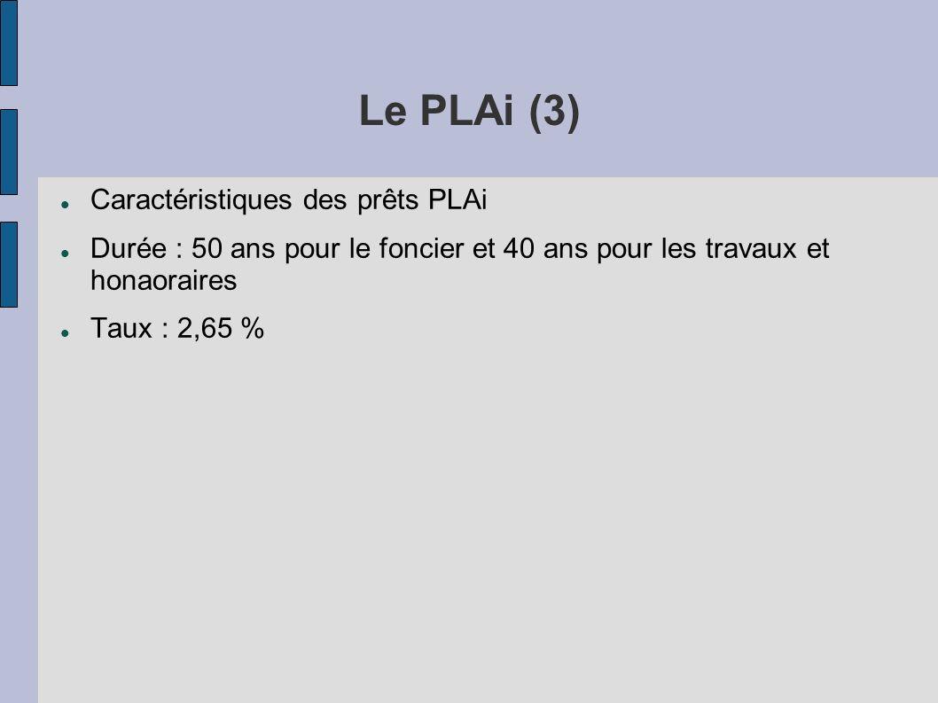 Le PLAi (3) Caractéristiques des prêts PLAi