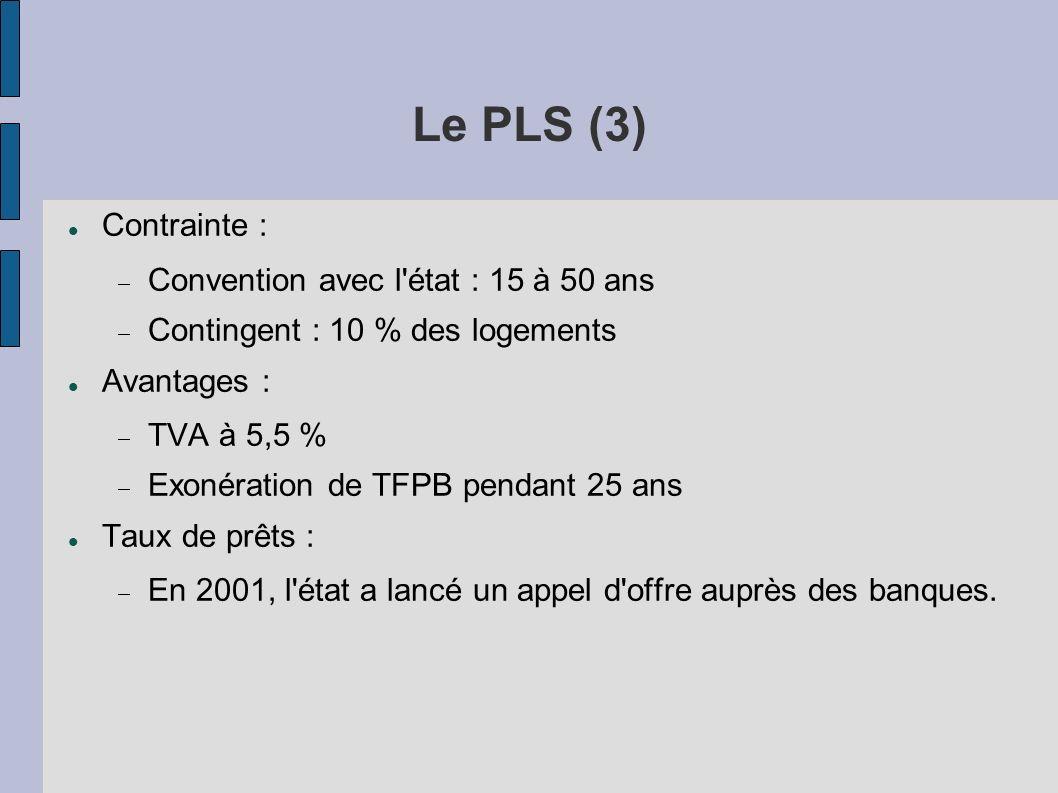 Le PLS (3) Contrainte : Convention avec l état : 15 à 50 ans