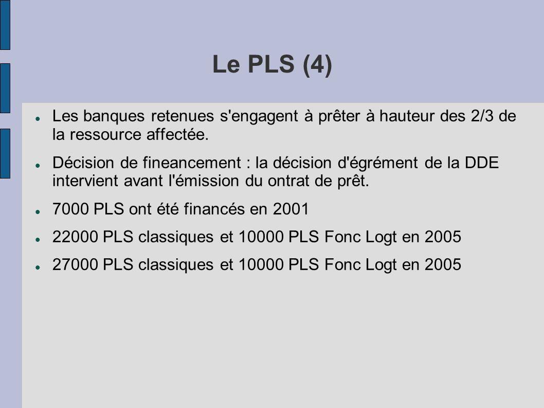Le PLS (4) Les banques retenues s engagent à prêter à hauteur des 2/3 de la ressource affectée.