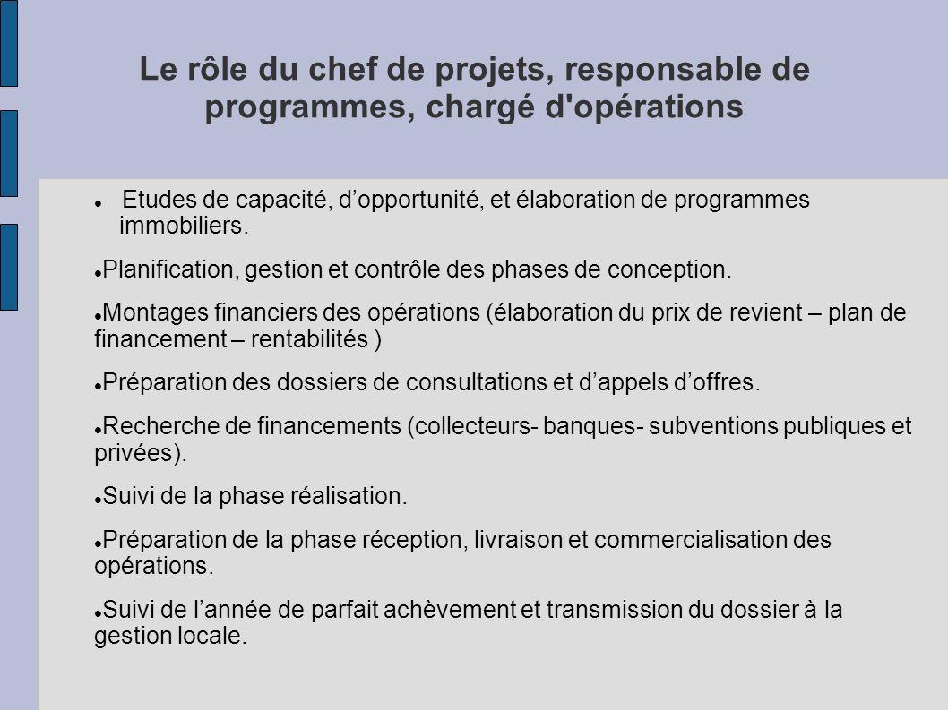 Le rôle du chef de projets, responsable de programmes, chargé d opérations