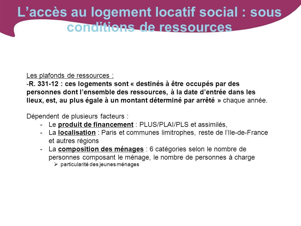 L'accès au logement locatif social : sous conditions de ressources