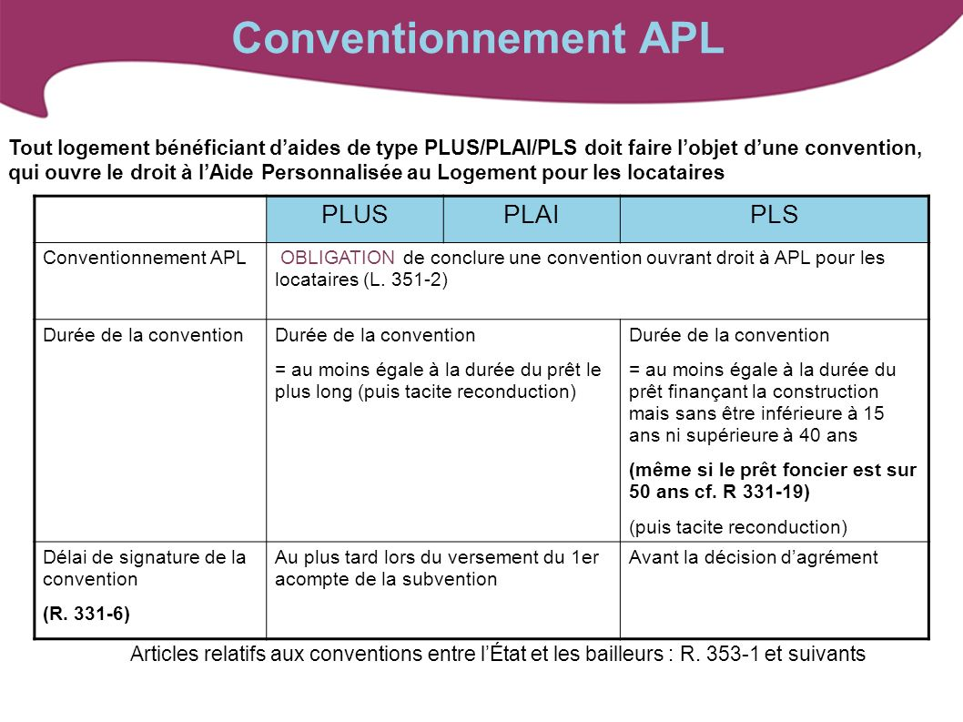 Conventionnement APL PLUS PLAI PLS