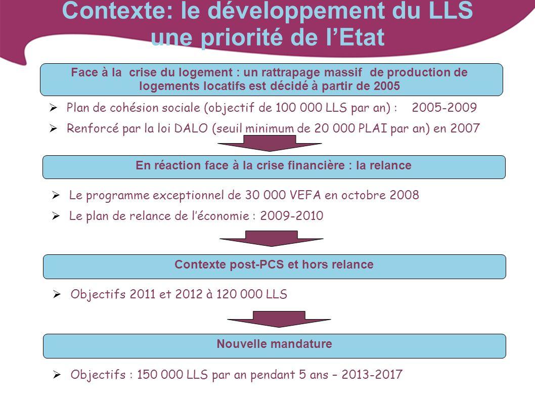 Contexte: le développement du LLS une priorité de l'Etat