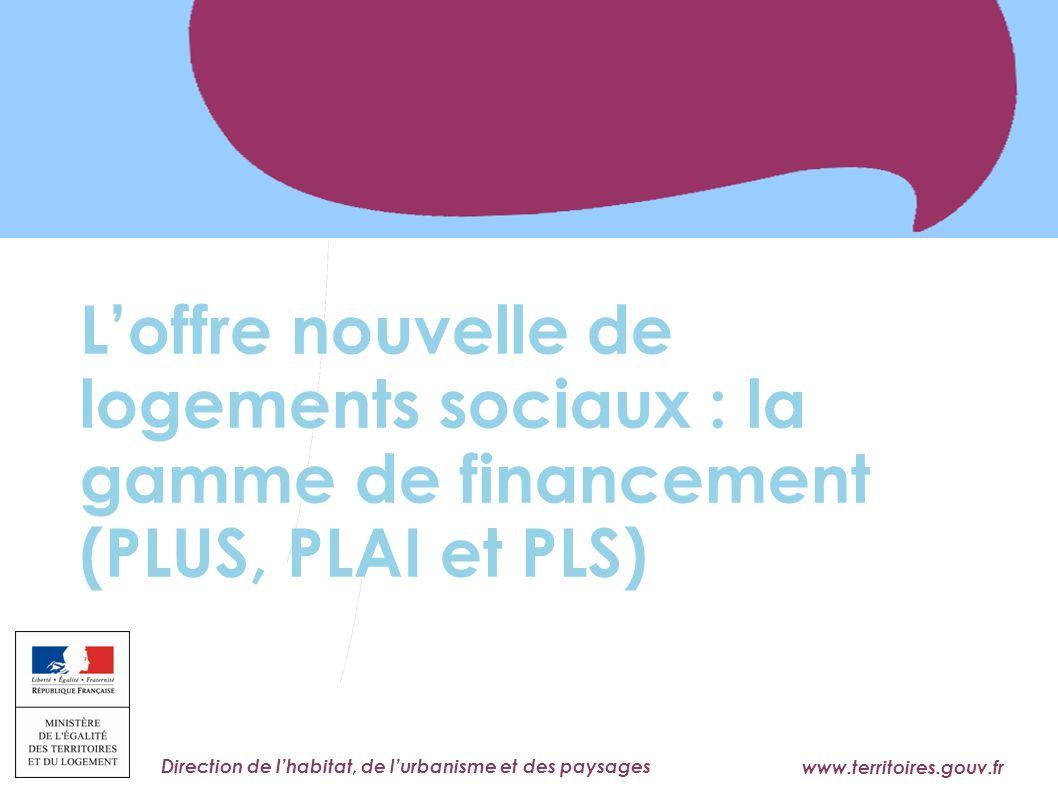 L'offre nouvelle de logements sociaux : la gamme de financement (PLUS, PLAI et PLS)