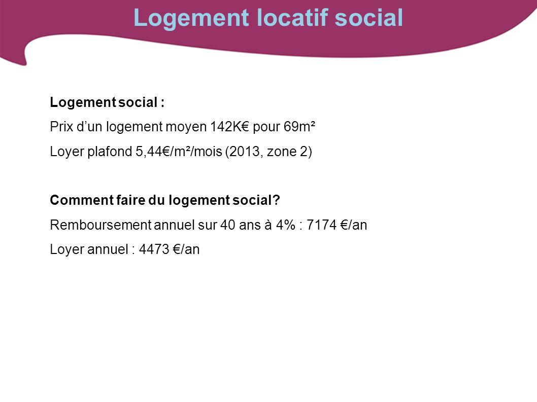 Logement locatif social