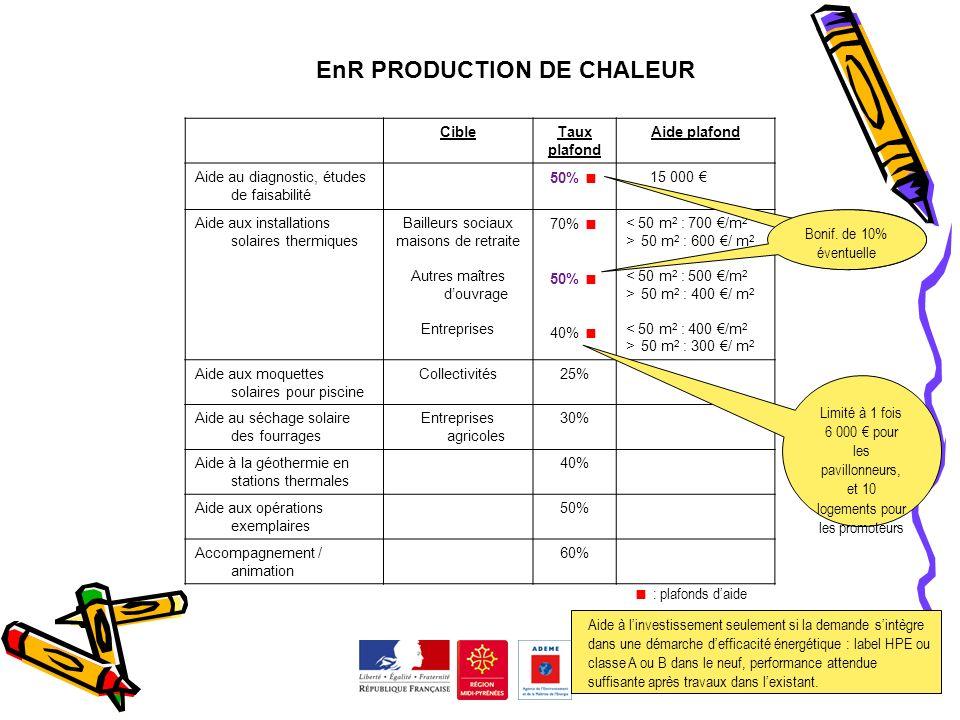 EnR PRODUCTION DE CHALEUR