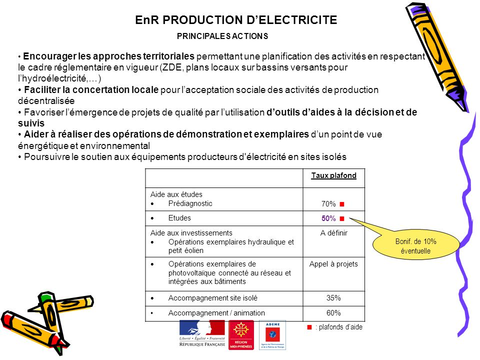 EnR PRODUCTION D'ELECTRICITE