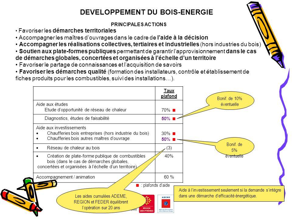 DEVELOPPEMENT DU BOIS-ENERGIE
