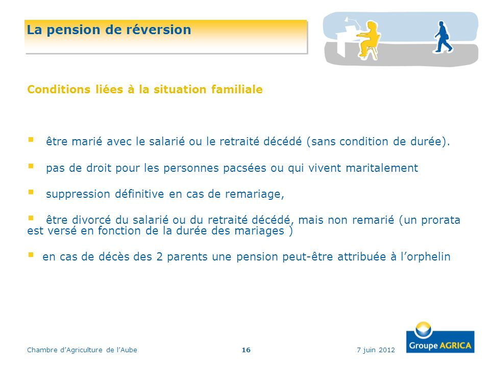 La pension de réversion