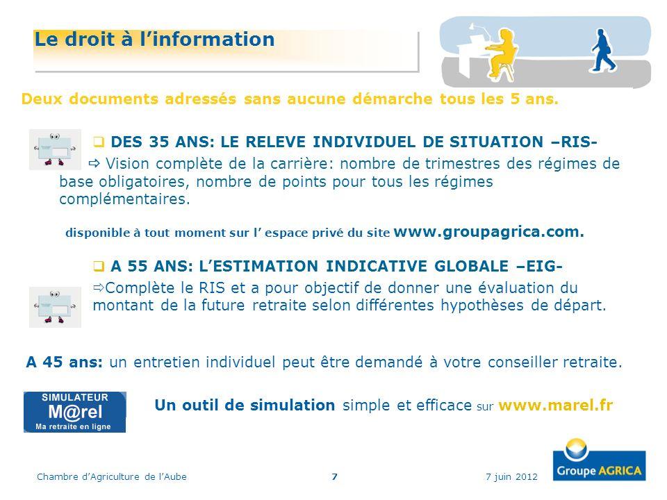 Le droit à l'information