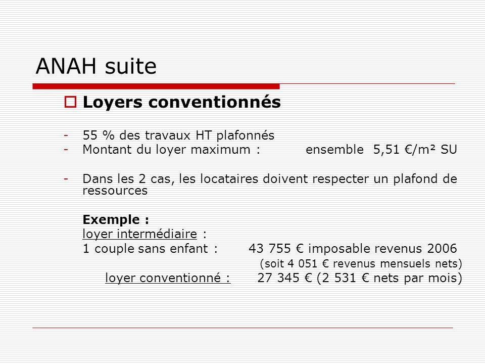 ANAH suite Loyers conventionnés 55 % des travaux HT plafonnés