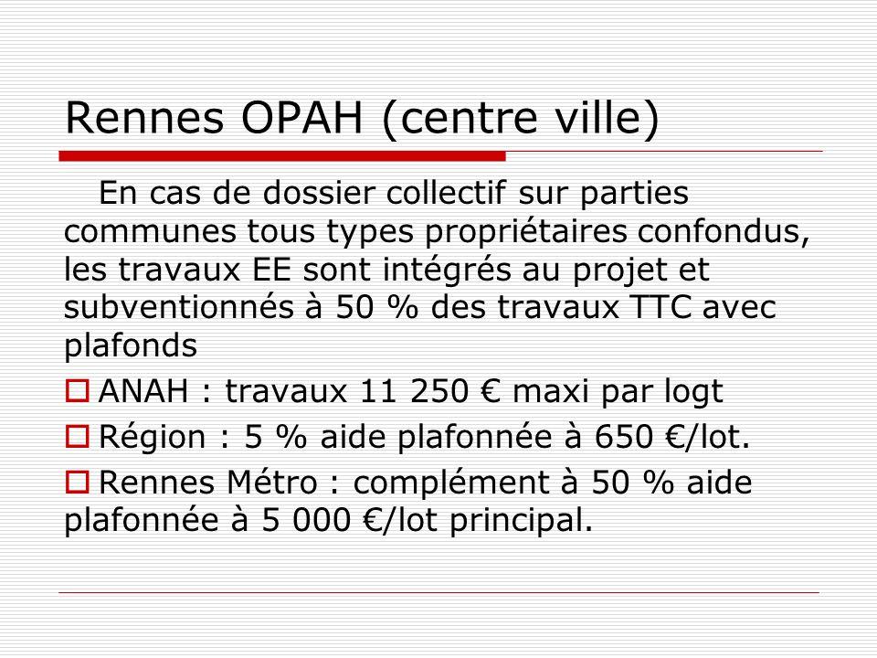 Rennes OPAH (centre ville)