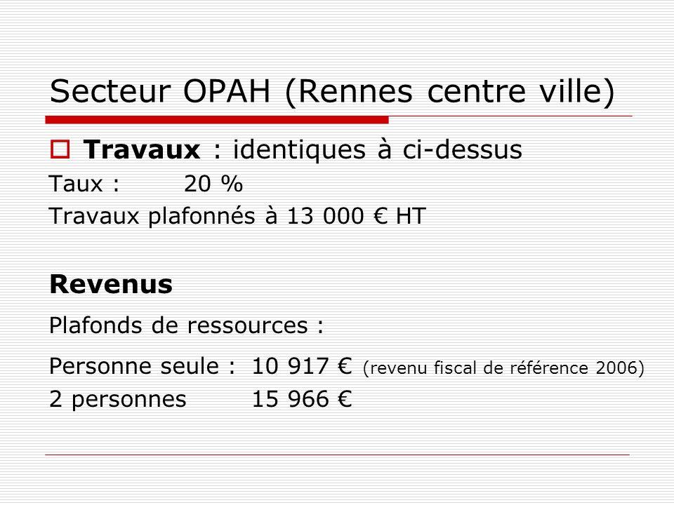 Secteur OPAH (Rennes centre ville)