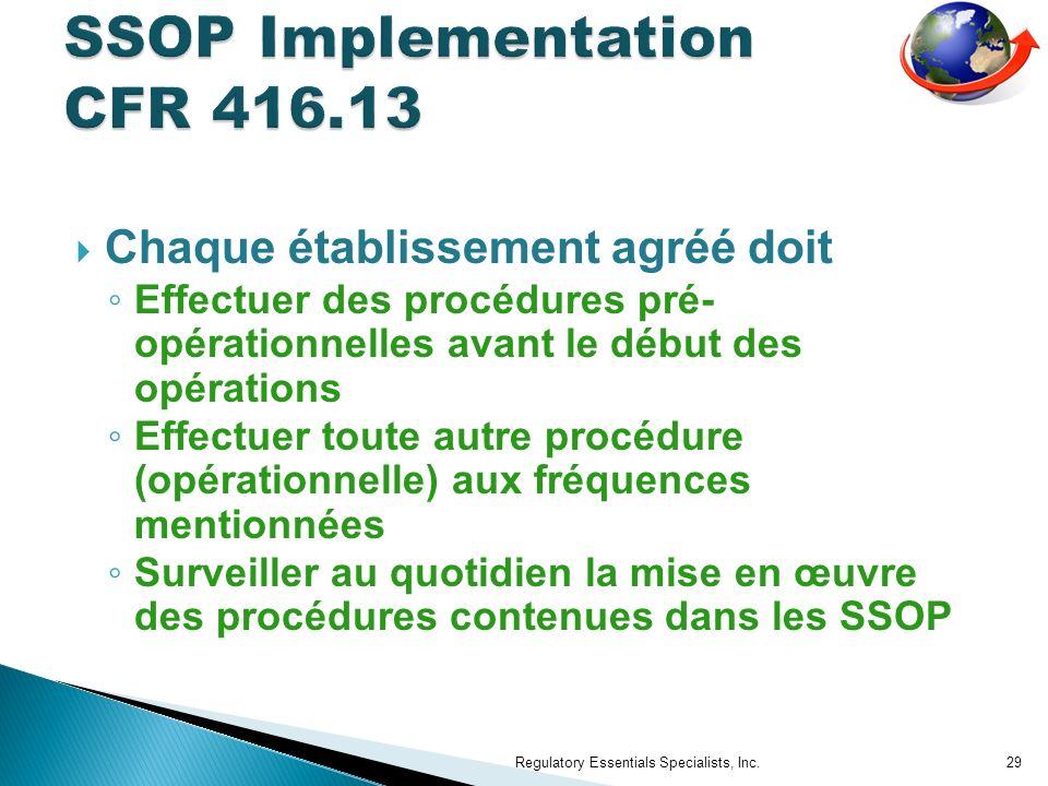 SSOP Implementation CFR 416.13