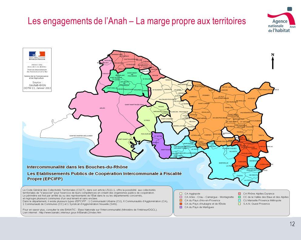 Les engagements de l'Anah – La marge propre aux territoires
