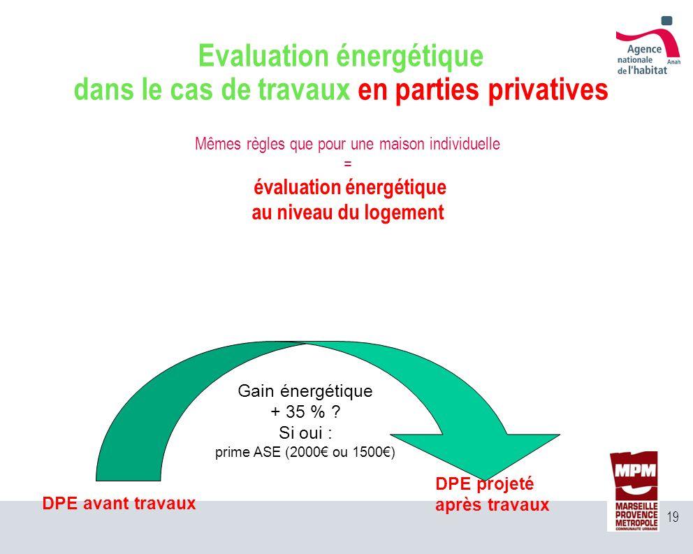 Evaluation énergétique dans le cas de travaux en parties privatives