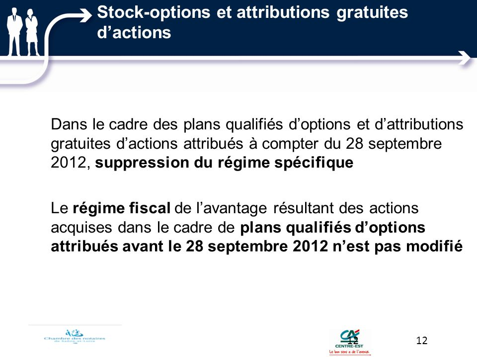 Stock-options et attributions gratuites d'actions