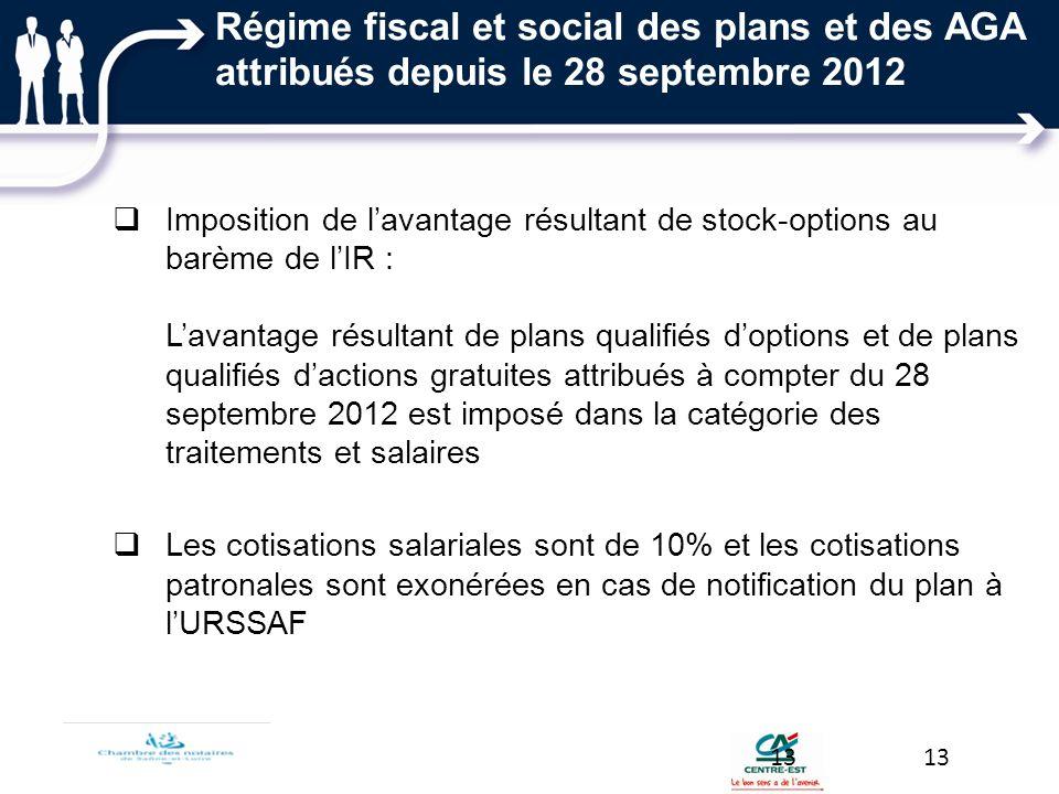 Régime fiscal et social des plans et des AGA attribués depuis le 28 septembre 2012