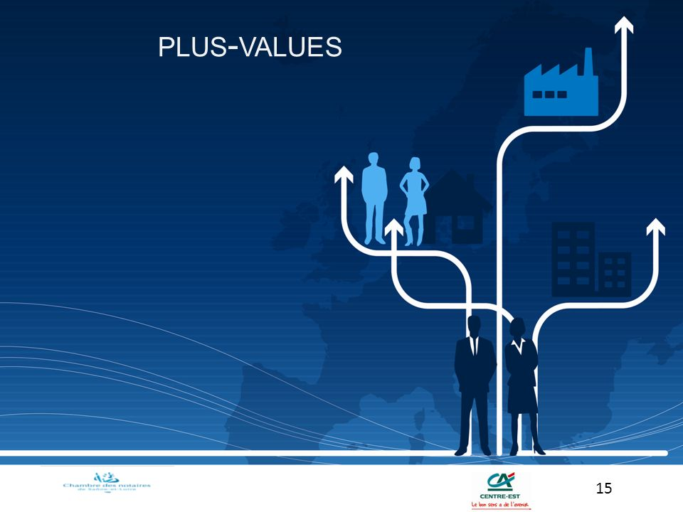 plus-values