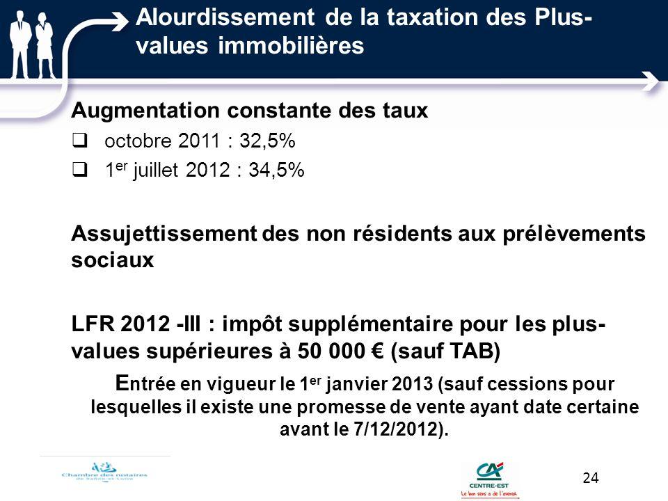 Alourdissement de la taxation des Plus-values immobilières