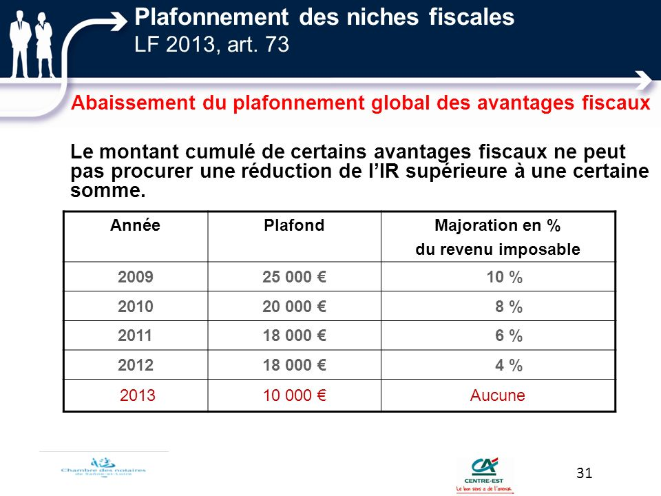 Plafonnement des niches fiscales LF 2013, art. 73