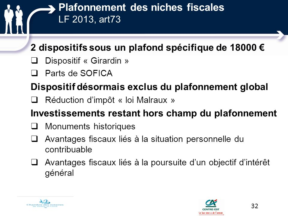 Plafonnement des niches fiscales LF 2013, art73