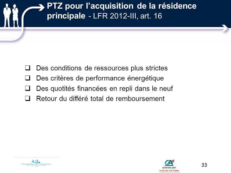PTZ pour l'acquisition de la résidence principale - LFR 2012-III, art