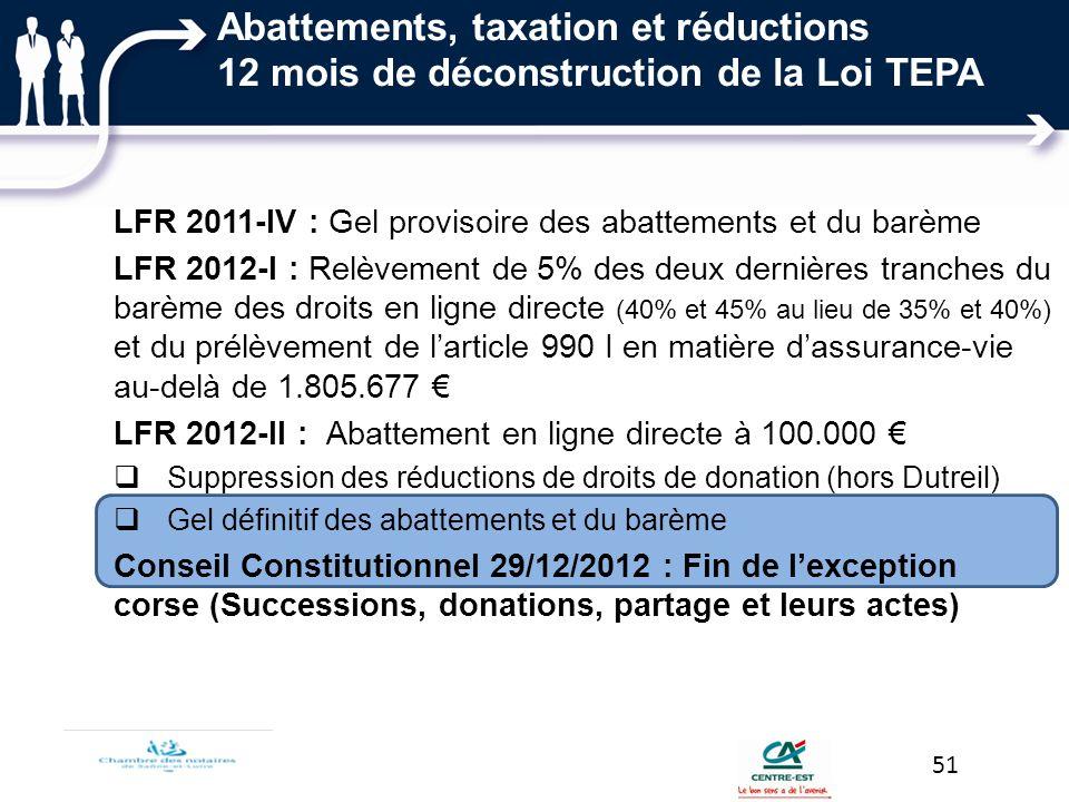 Abattements, taxation et réductions 12 mois de déconstruction de la Loi TEPA