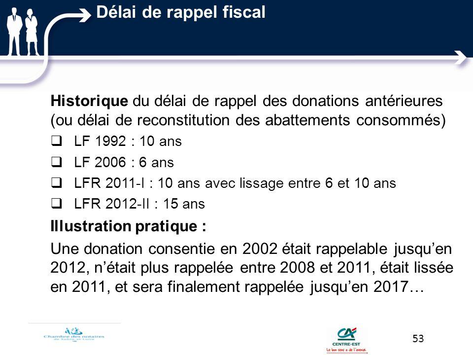 Délai de rappel fiscal Historique du délai de rappel des donations antérieures (ou délai de reconstitution des abattements consommés)
