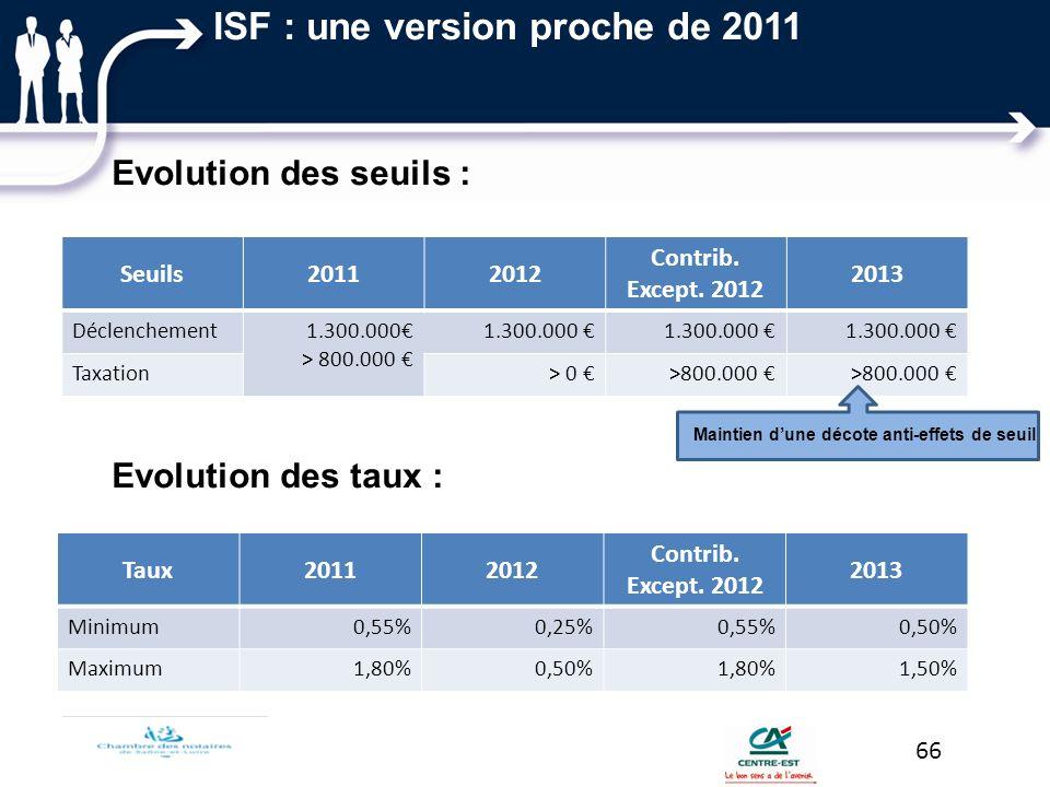 ISF : une version proche de 2011
