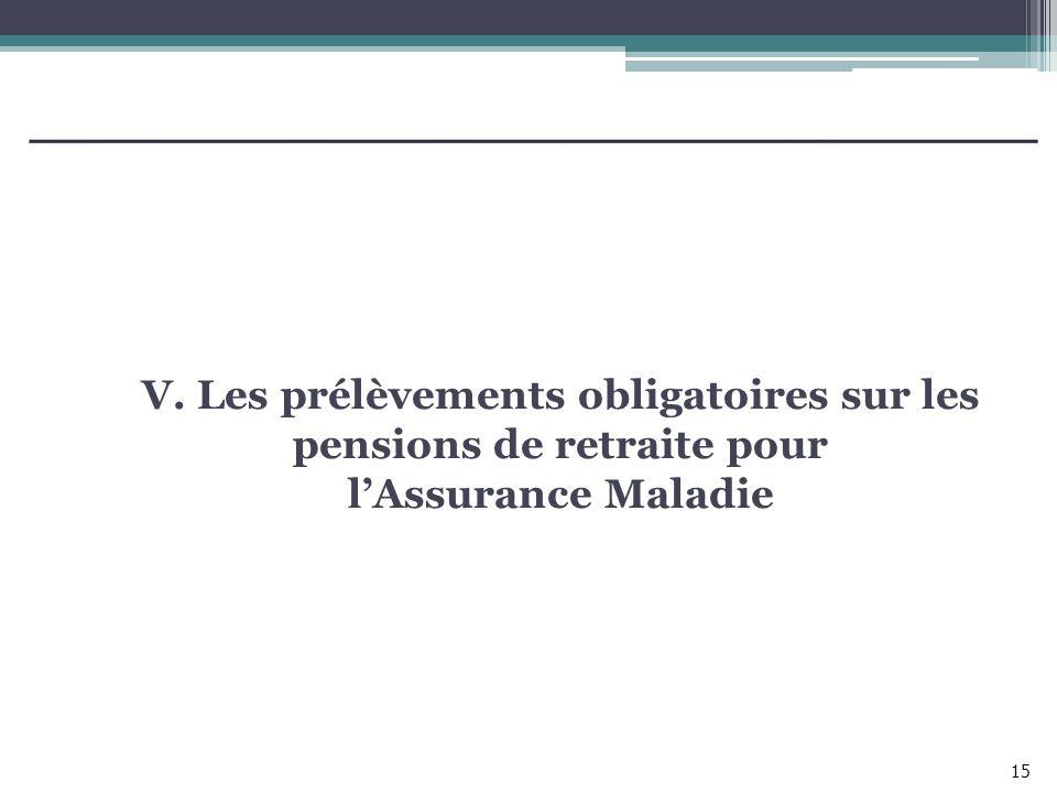 V. Les prélèvements obligatoires sur les pensions de retraite pour l'Assurance Maladie