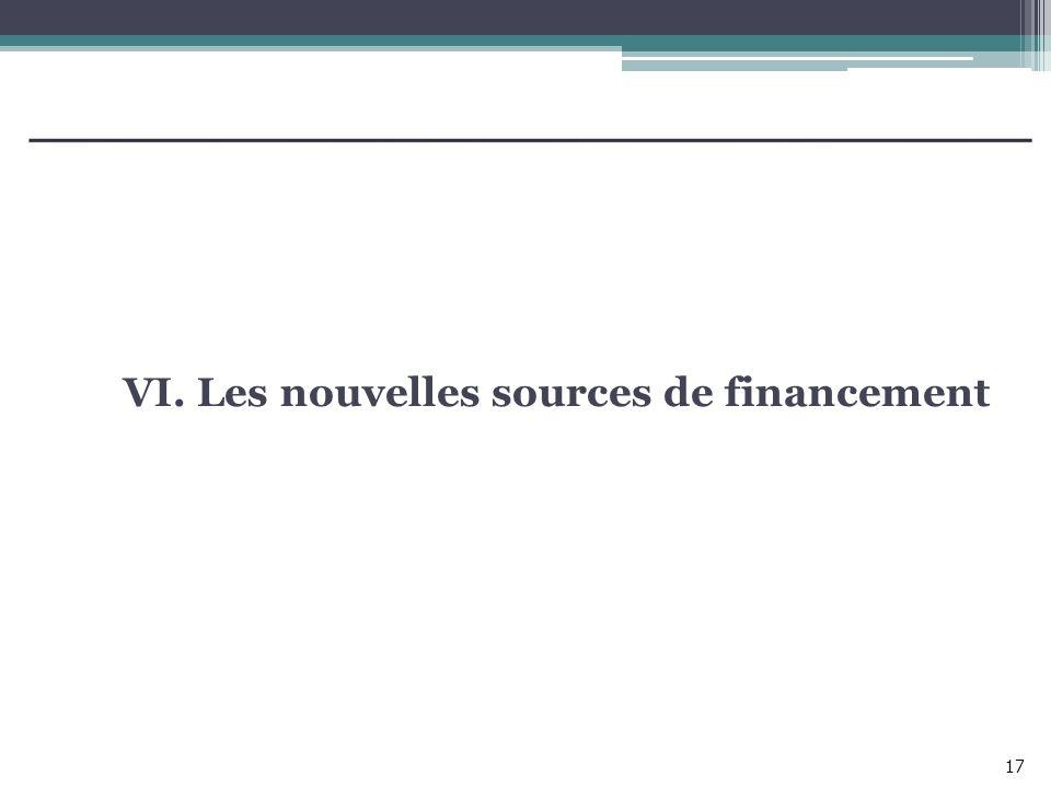 VI. Les nouvelles sources de financement