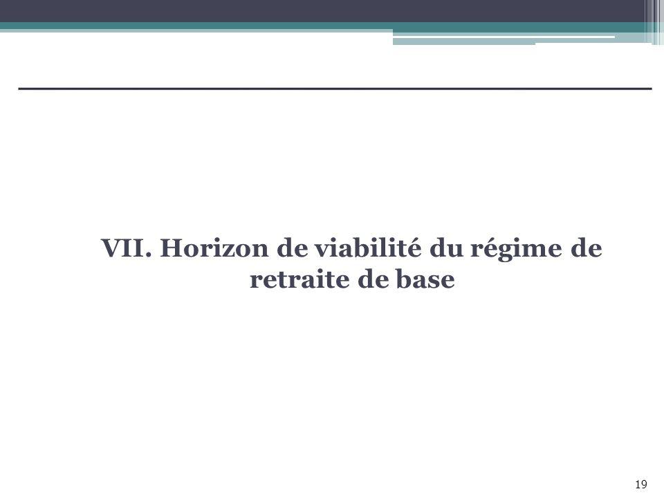 VII. Horizon de viabilité du régime de retraite de base