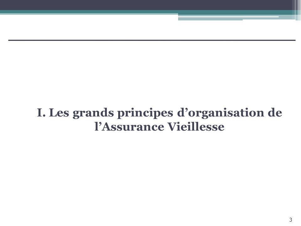 I. Les grands principes d'organisation de l'Assurance Vieillesse