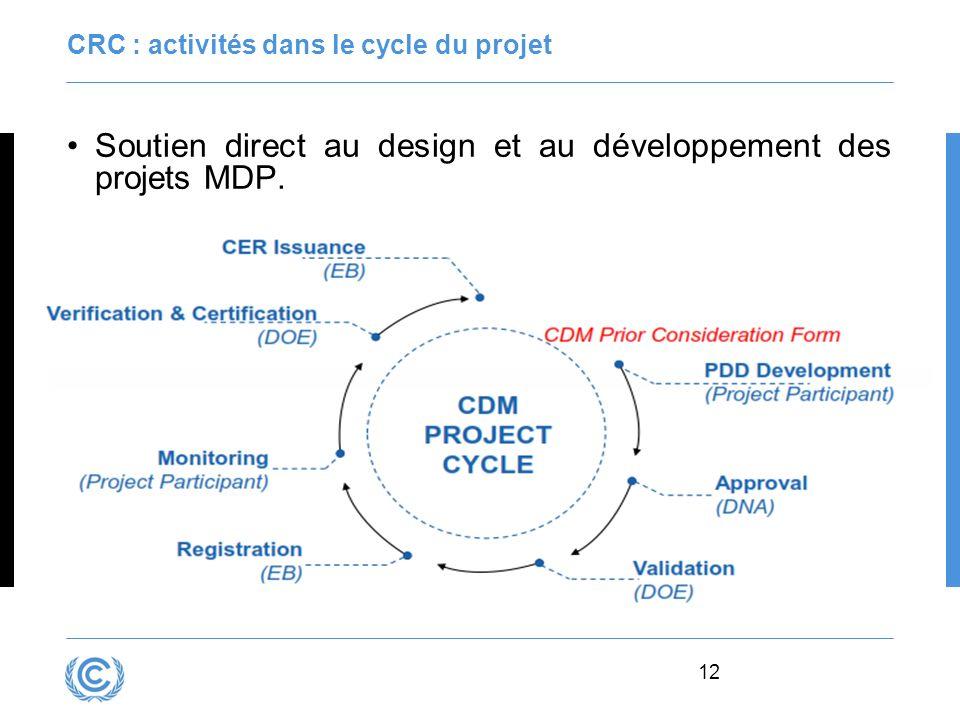 CRC : activités dans le cycle du projet