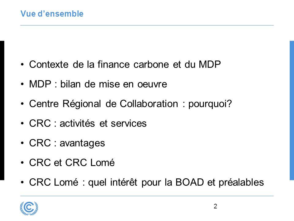 Contexte de la finance carbone et du MDP MDP : bilan de mise en oeuvre
