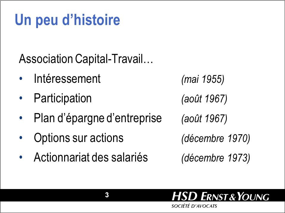 Un peu d'histoire Association Capital-Travail…