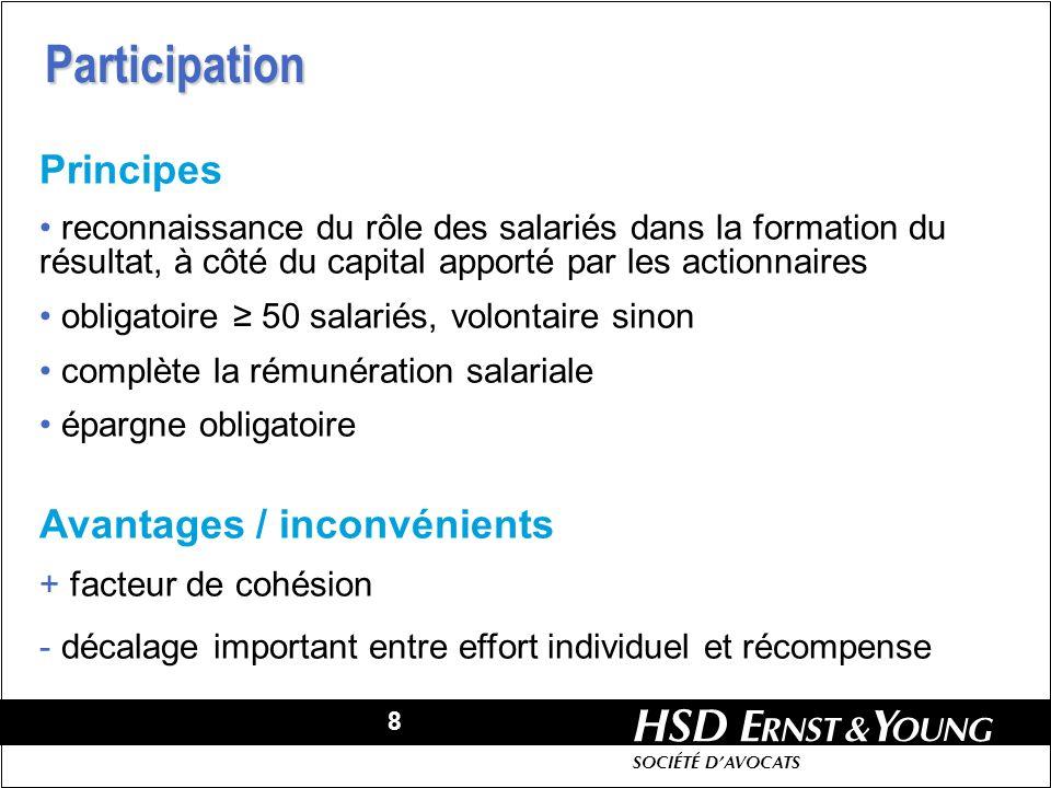 Participation Principes Avantages / inconvénients