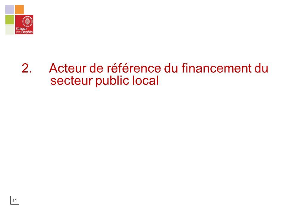 2. Acteur de référence du financement du secteur public local