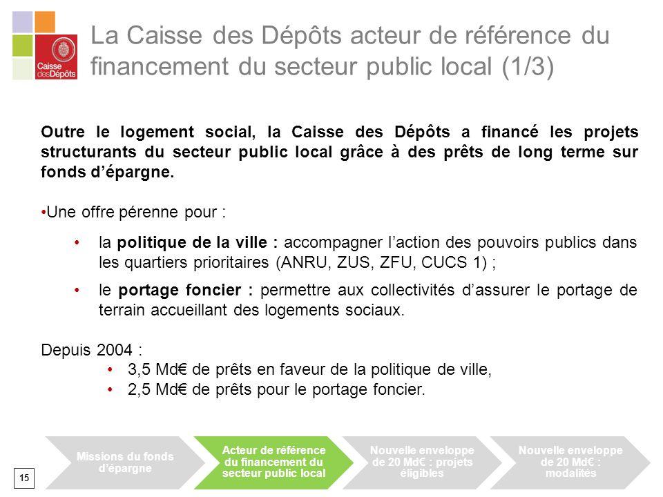 La Caisse des Dépôts acteur de référence du financement du secteur public local (1/3)