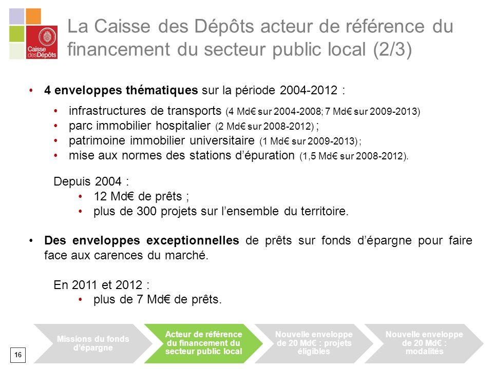 La Caisse des Dépôts acteur de référence du financement du secteur public local (2/3)