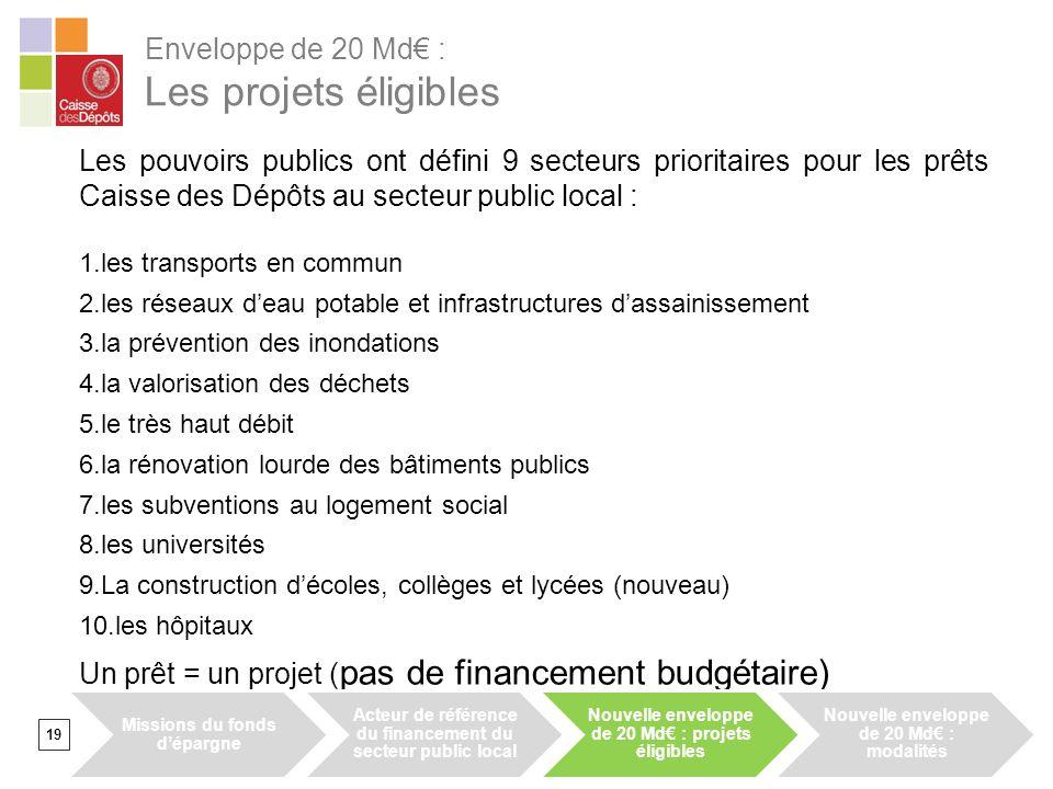 Enveloppe de 20 Md€ : Les projets éligibles