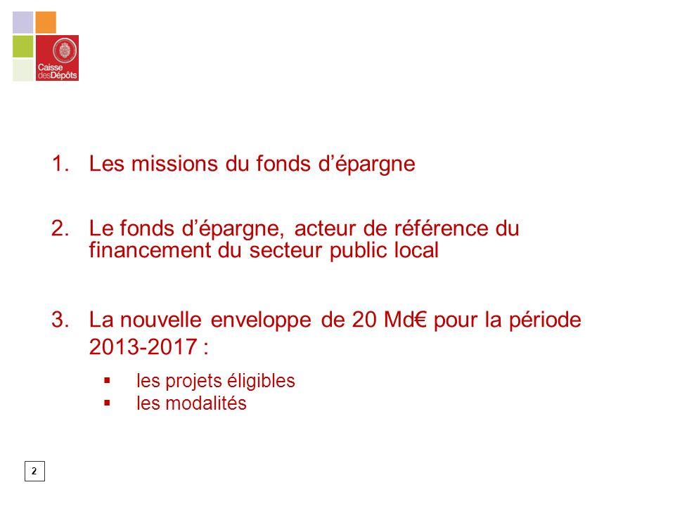 Les missions du fonds d'épargne