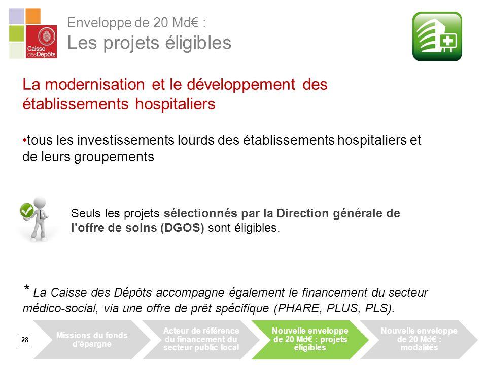 La modernisation et le développement des établissements hospitaliers