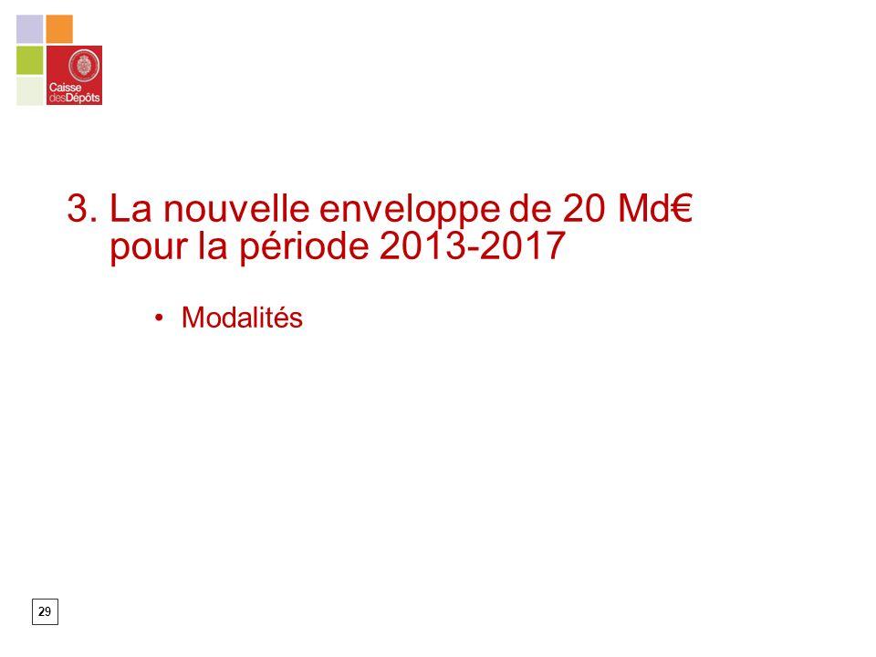 3. La nouvelle enveloppe de 20 Md€ pour la période 2013-2017