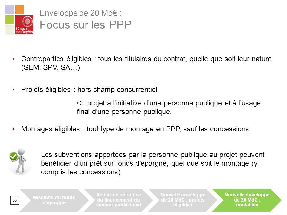 Enveloppe de 20 Md€ : Focus sur les PPP