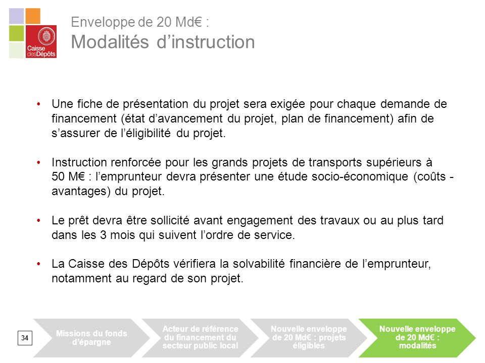 Enveloppe de 20 Md€ : Modalités d'instruction