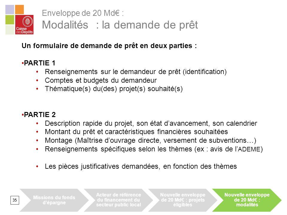 Enveloppe de 20 Md€ : Modalités : la demande de prêt